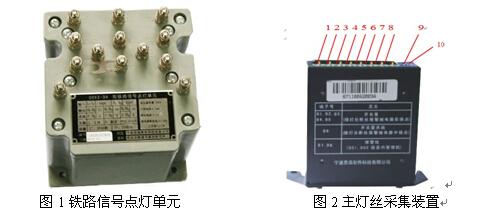 铁路信号点灯单元 及cj-1型主灯丝采集装置
